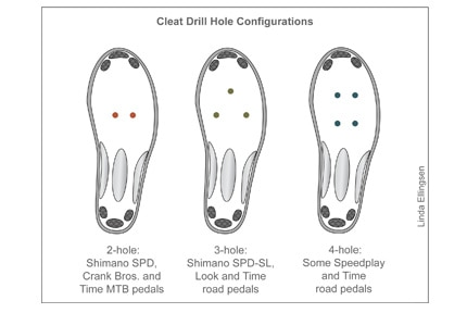 Shoe cleat configurations