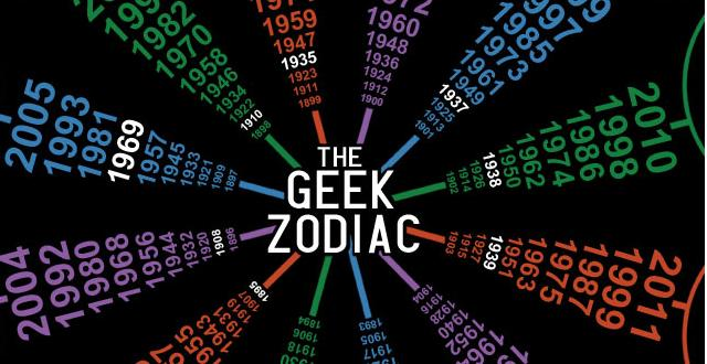 What's your Sign in the Geek Zodiac