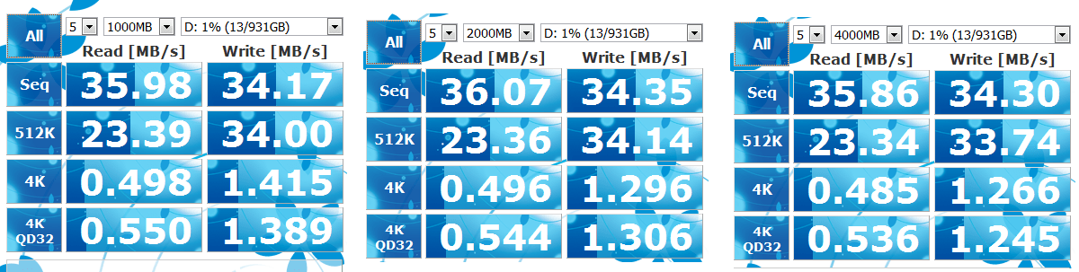 WD My Passport Ultra (2015) Review