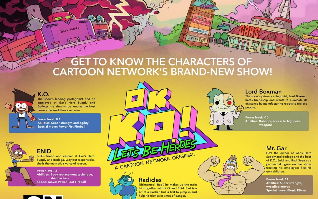 Get to know more about OK K.O.! Let's Be Heroes; Cartoon Network's Newest Show