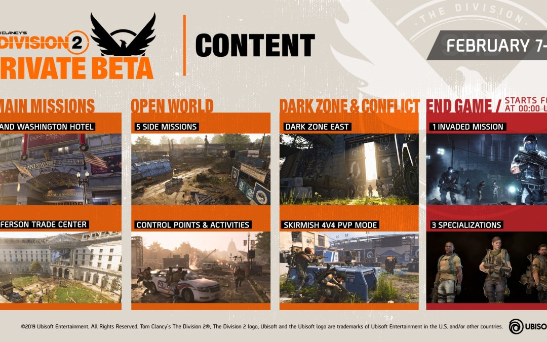 Get a Glimpse of Tom Clancy's The Division 2 with the Private Beta
