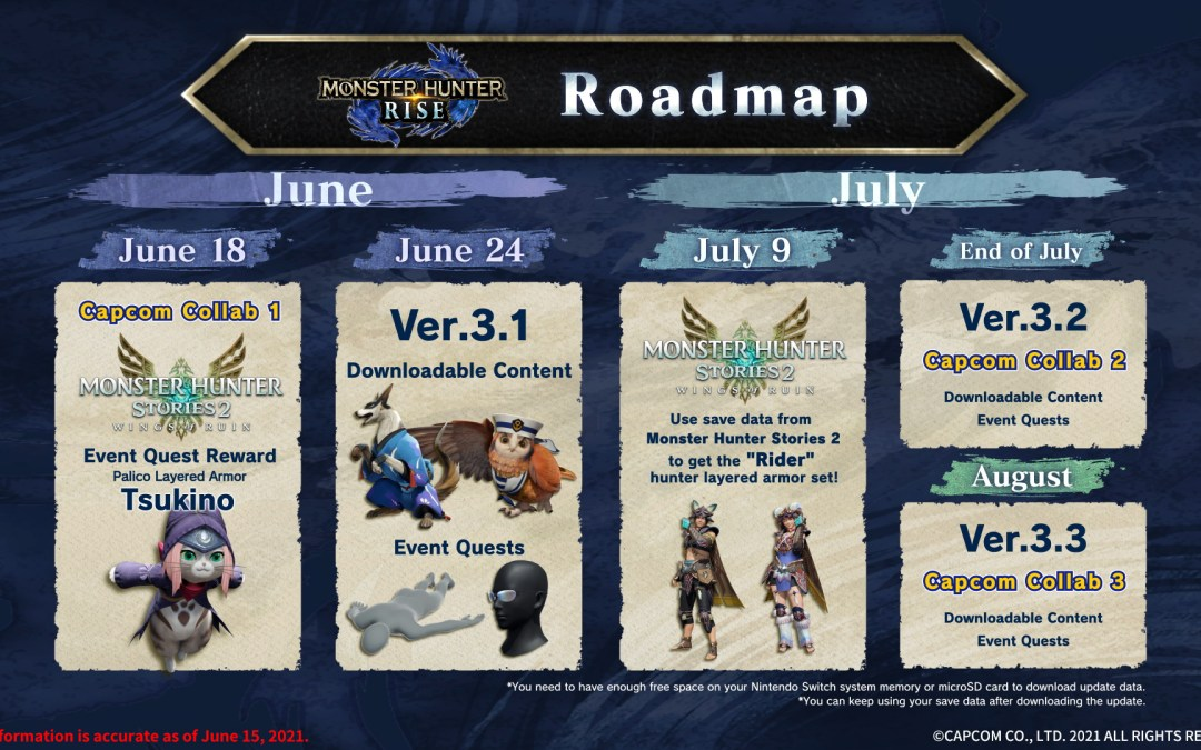 Monster Hunter Rise Content Updates for June and July