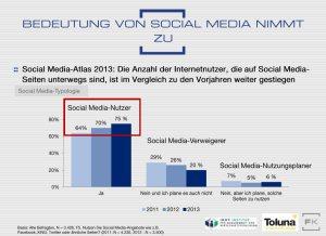 Faktenkontor_Social-Media-Atlas13