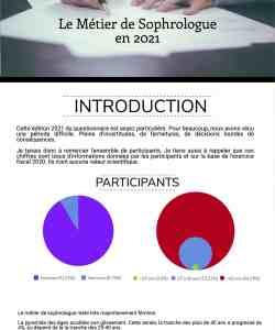 Rapport sur le métier de sophrologue en 2021