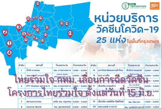 ไทยร่วมใจ กทม. เลื่อนการฉีดวัคซีนโครงการไทยร่วมใจ ตั้งแต่วันที่ 15 มิ.ย.