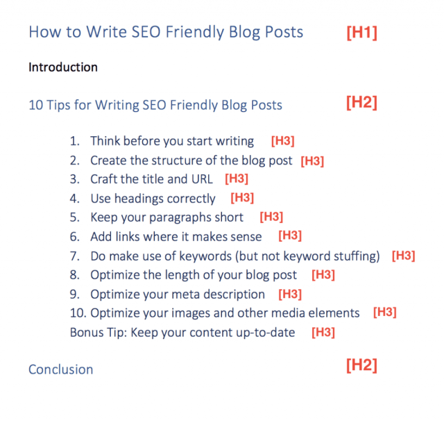 How to Write SEO Friendly Blog Posts - My Step by Step Process