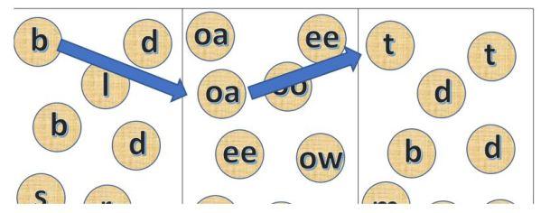 language activities grumble words
