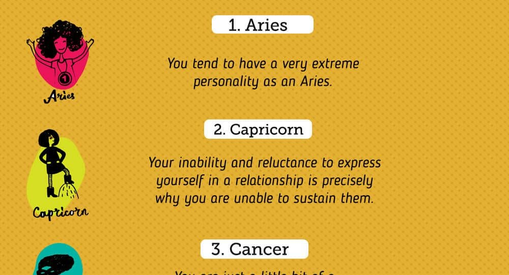 aries capricorn relationship