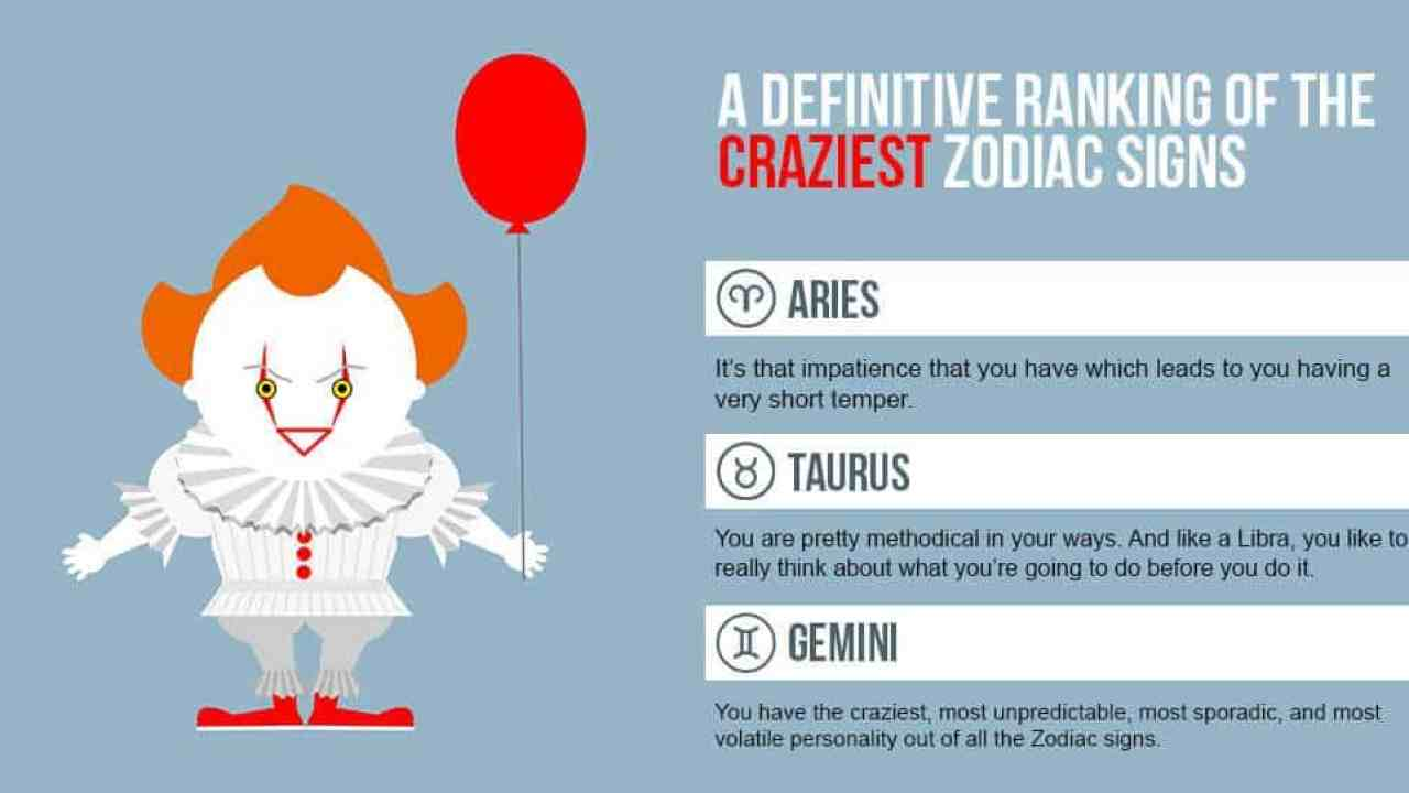 A Definitive Ranking Of The Craziest Zodiac Signs