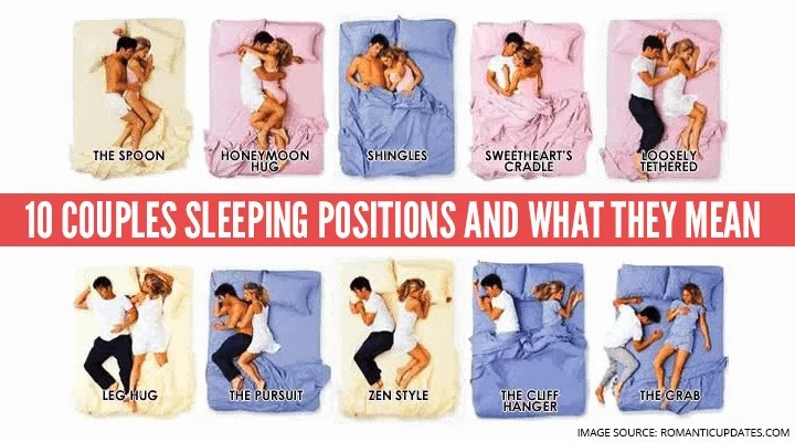 10 couples sleeping positions and what they mean. Black Bedroom Furniture Sets. Home Design Ideas