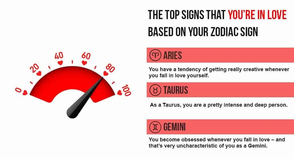The Top Signs That Youre In Love Based On Your Zodiac Sign
