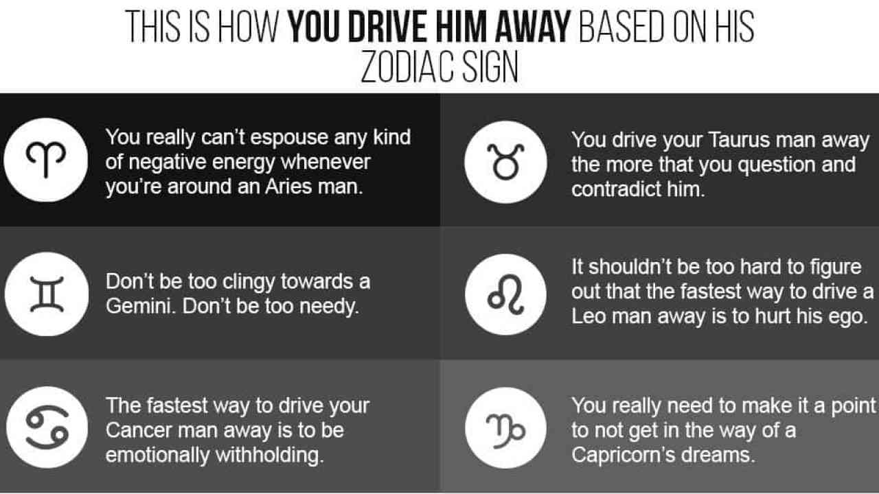 This Is How You Drive Him Away Based On His Zodiac Sign