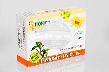 AMENTI SALCIE 30 monodz HOFIGAL Tratament naturist hipomenoree tulburari menopauza oligomenoree amenoree