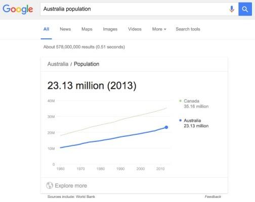 Money Tips Explained - Australia Population