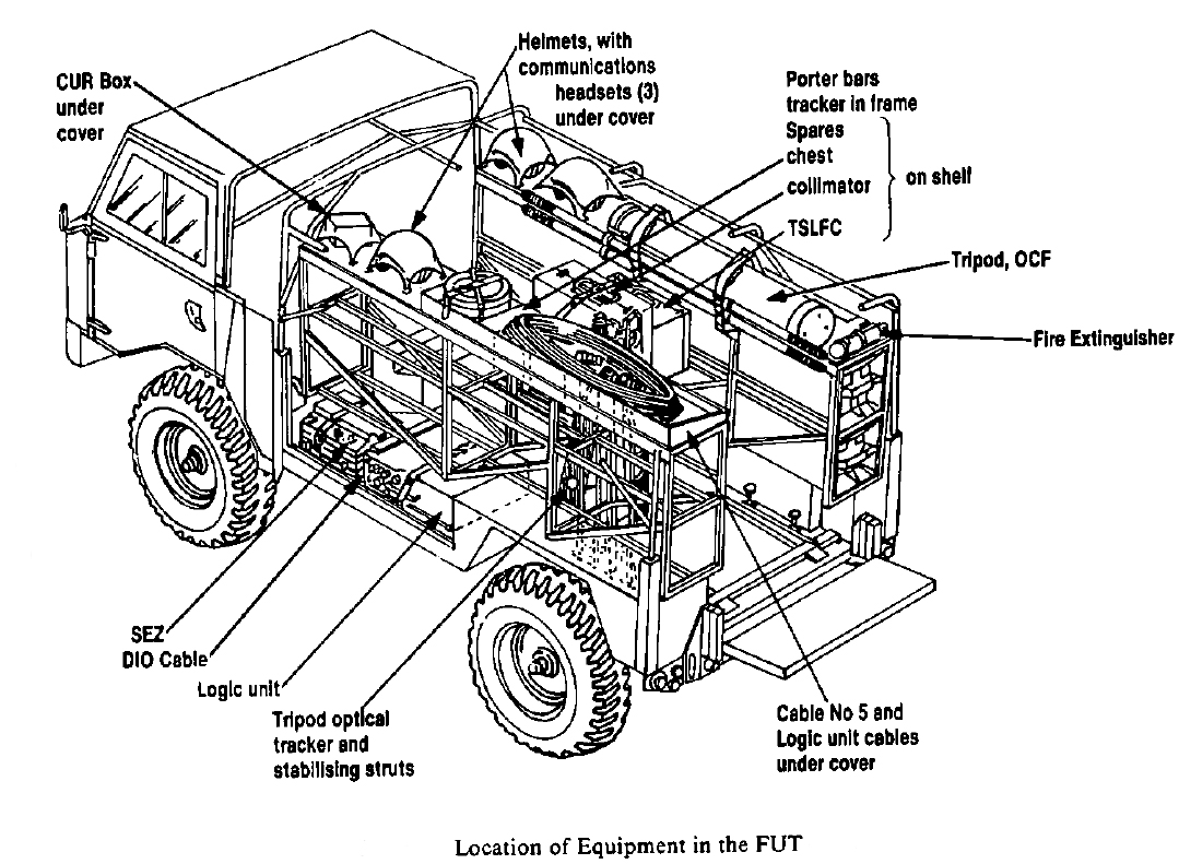 Land Rover Tools