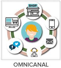 centre de relation client contact omnicanal