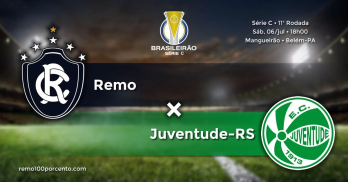 Remo × Juventude-RS