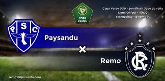 Paysandu × Remo