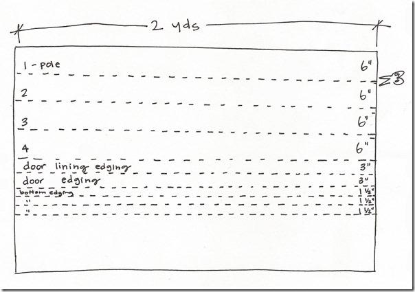 cut sheet