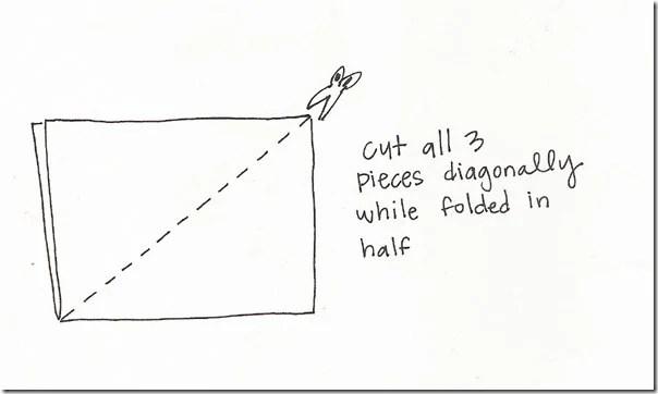 diagonal cut