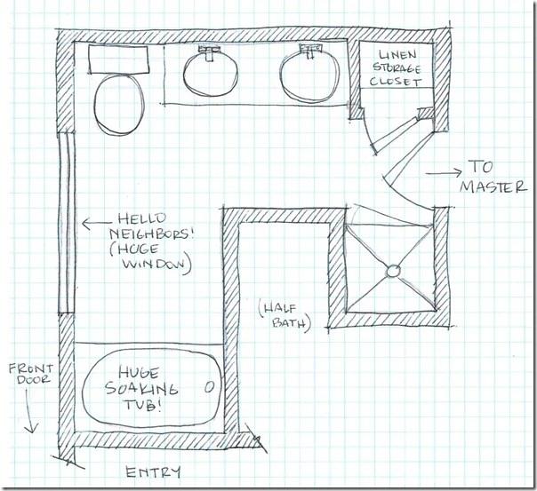Master Bathroom Floor Plans: Dream Master Bathroom Inspiration