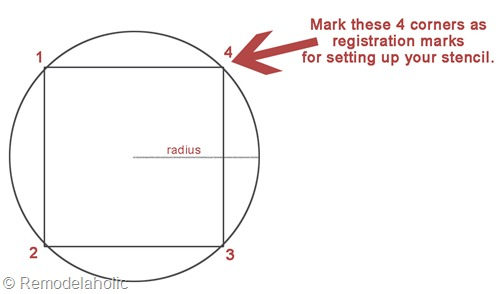registration marks and radius