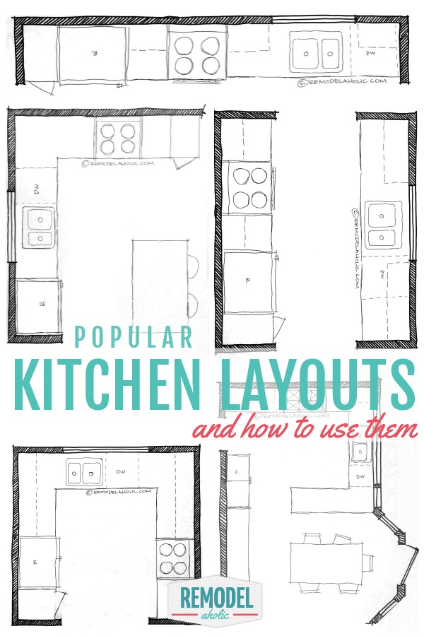 Remodelaholic popular kitchen layouts and how to use them for How to design a kitchen floor plan