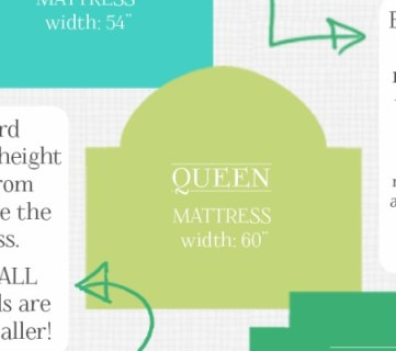 Your Guide to Headboard Sizes