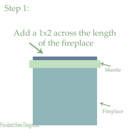 DIY woodwork trim above the fireplace mantel - tutorial step 1 - Provident Home Design featured on @Remodelaholic