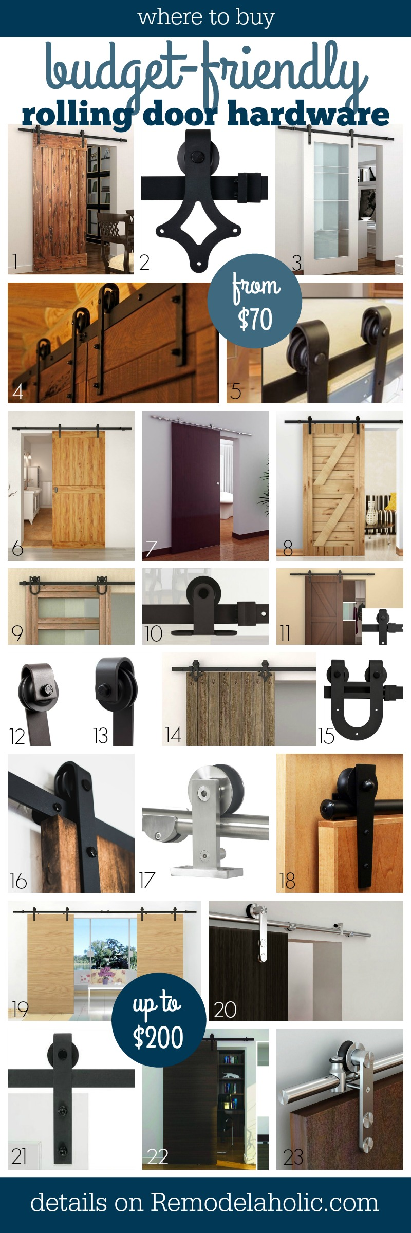 Where To Buy Budget Friendly Rolling Door Hardware For Barn Doors    Such A