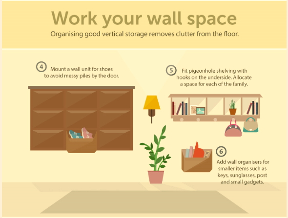 Hallway Decor - Work Your Wall Space