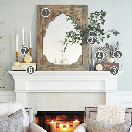 How to use a beautiful inspiration photo to recreate the same look in your home 2 @Remodelaholic