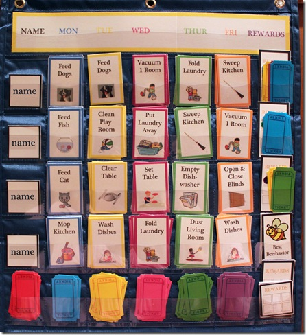 chore tracker pocket chart for kids to help around the house, Confessions of a Home Schooler