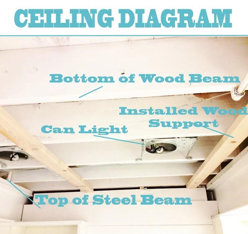 DiY Beadboard Ceiling Ceiling Diagram
