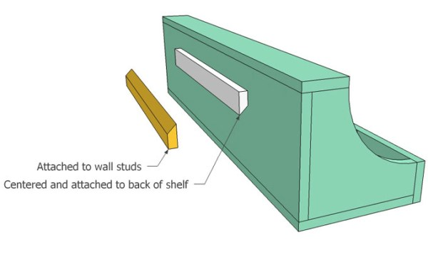 DIY Wall Shelf Building Plan Apieceofrainbow (10)