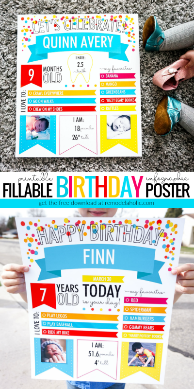 Remodelaholic | Free Printable Birthday Poster: Custom Fillable ...