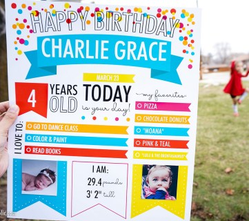 Free Printable Birthday Poster: Custom Fillable Infographic