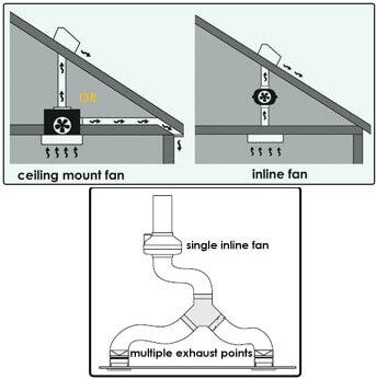 inline bathroom vent fan