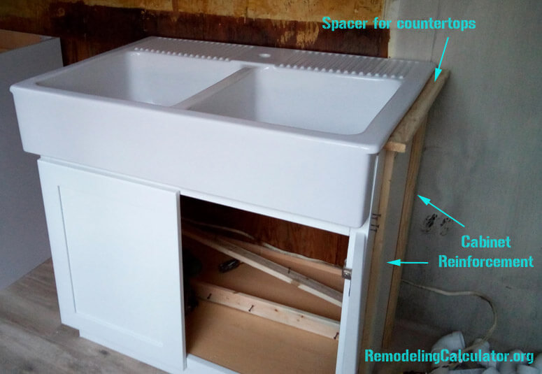 Ikea Domsjo Sink In Non Ikea Kitchen Cabinet Diy Installation Remodeling Cost Calculator