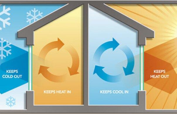 Windows Energy Efficiency