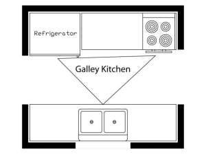 10 Favorites: The Urban Galley Kitchen: Remodelista