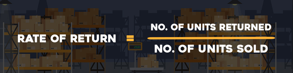 Rate of Return measures how often customers send items back after transportation and delivery