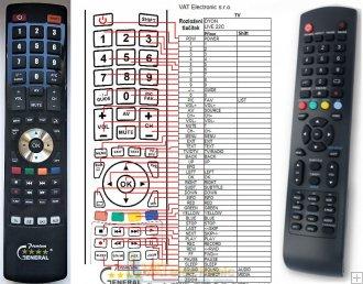 Dyon Live 22c Movie 32 Enter 43 Pro Enter 48 Remote Control Replacement 14 2 Eur Remote Control World