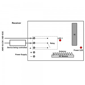Does This Simple Rf Transmitter Circuit Actually Work as well Differentiator Op   Circuit further Sweetcandyshe in addition Index as well Bias Tee Circuit. on rf transmitter receiver circuit diagram