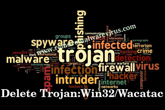 Löschen Sie Trojan: Win32 / Wacatac