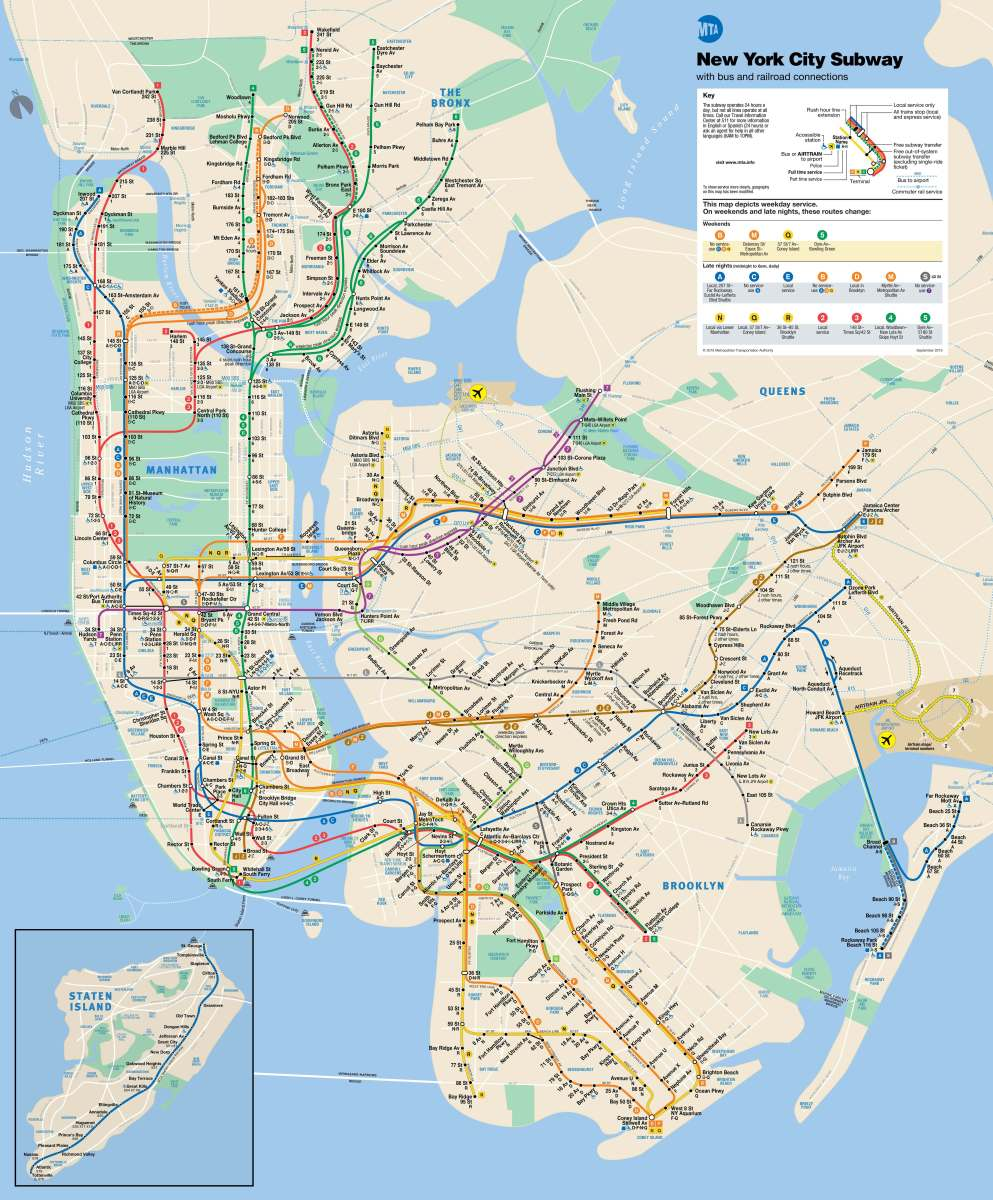 8 Tips To Read A NYC Subway Map