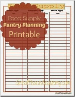 Food Supply Pantry Planning - Meal Planning Printable