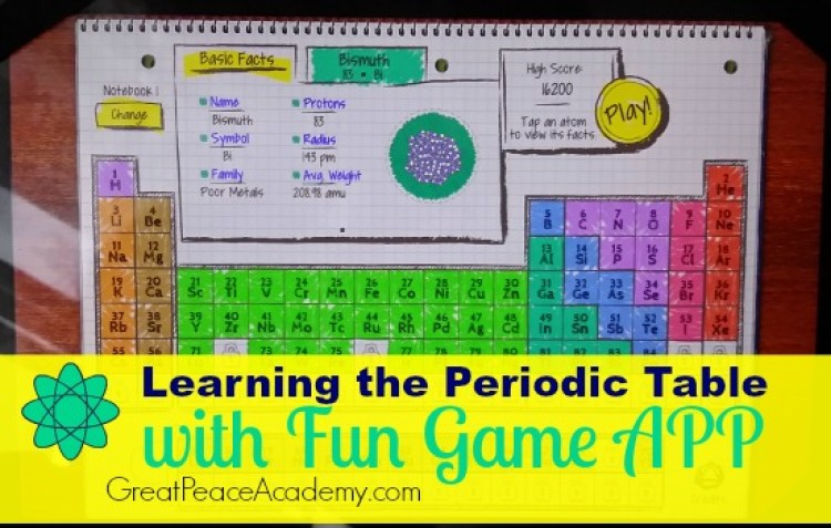 App inspires periodic table research rene at great peace atomidoodle a fun periodic table game app great peace academy urtaz Images