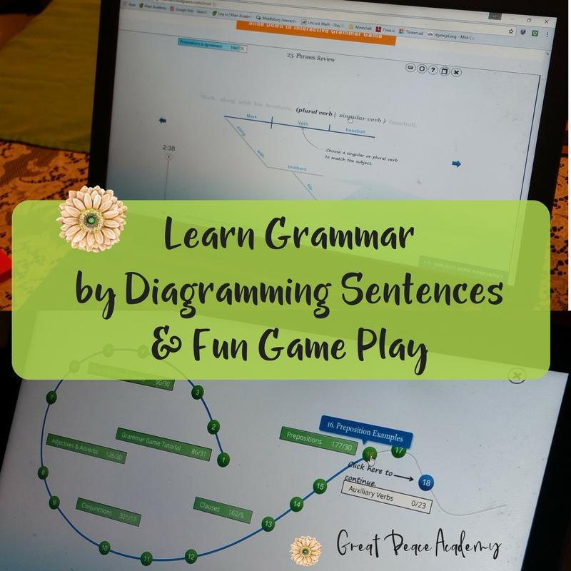 Unlock Writing Fundamentals with Diagramming Sentences | Renee at Great Peace #ihsnet #homeschool