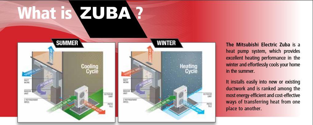 Mitsubishi Electric Zuba heat pump system